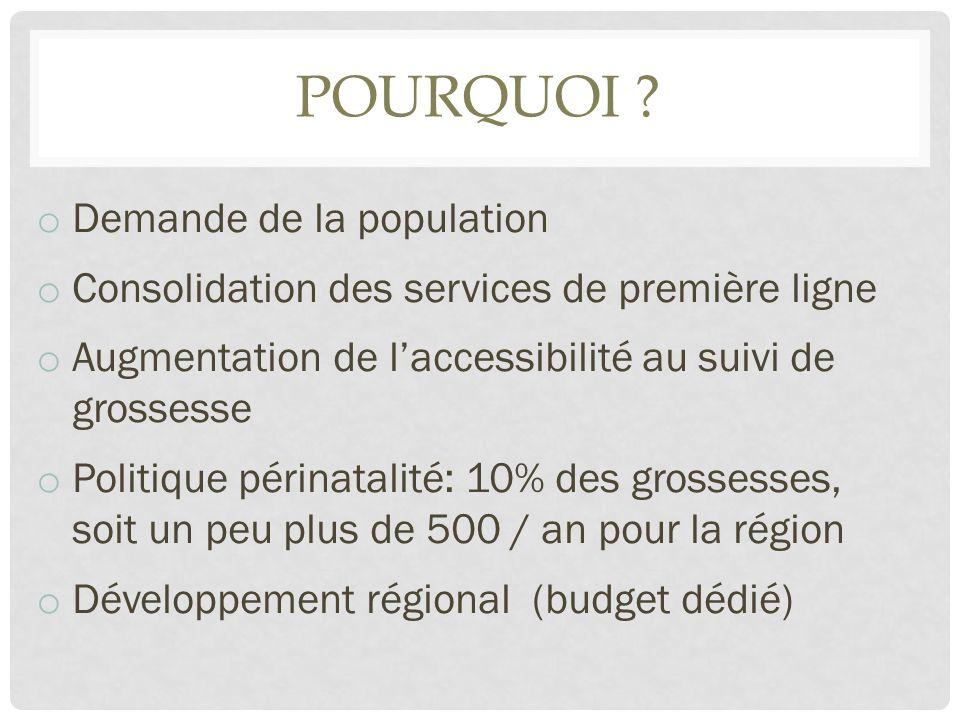 POURQUOI ? o Demande de la population o Consolidation des services de première ligne o Augmentation de l'accessibilité au suivi de grossesse o Politiq