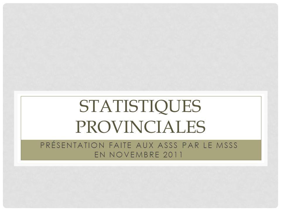 STATISTIQUES PROVINCIALES PRÉSENTATION FAITE AUX ASSS PAR LE MSSS EN NOVEMBRE 2011