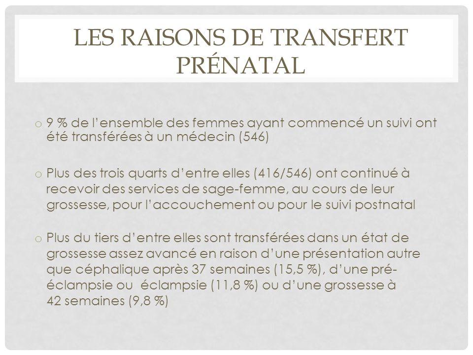 LES RAISONS DE TRANSFERT PRÉNATAL o 9 % de l'ensemble des femmes ayant commencé un suivi ont été transférées à un médecin (546) o Plus des trois quart