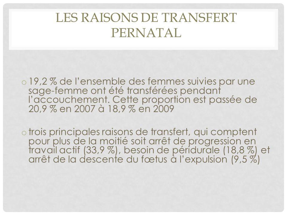 LES RAISONS DE TRANSFERT PERNATAL o 19,2 % de l'ensemble des femmes suivies par une sage-femme ont été transférées pendant l'accouchement. Cette propo