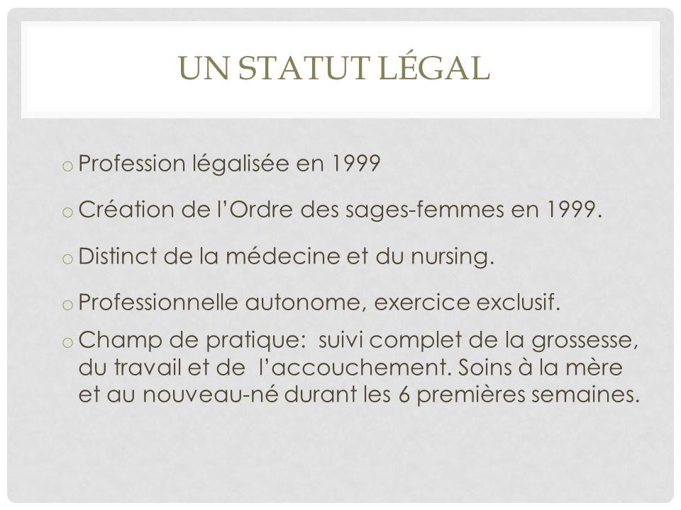 UN STATUT LÉGAL o Profession légalisée en 1999 o Création de l'Ordre des sages-femmes en 1999. o Distinct de la médecine et du nursing. o Professionne