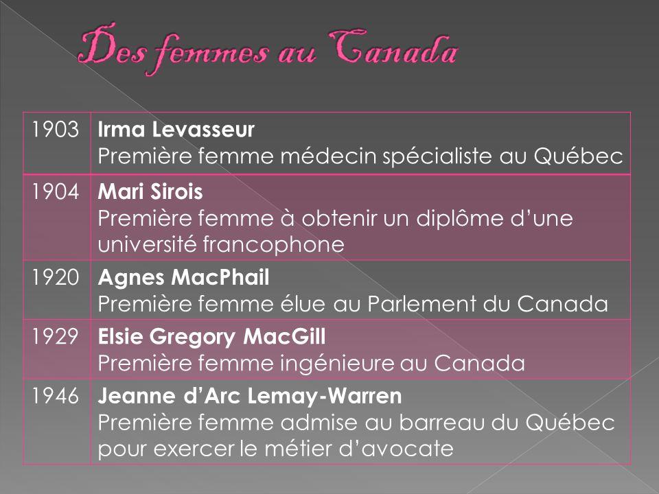 1903 Irma Levasseur Première femme médecin spécialiste au Québec 1904 Mari Sirois Première femme à obtenir un diplôme d'une université francophone 192