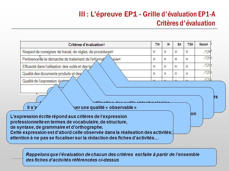 III : L épreuve EP1 - Grille d évaluation EP1-A Critères d évaluation Il s'agit d'apprécier la dimension « normative » de la professionnalité.