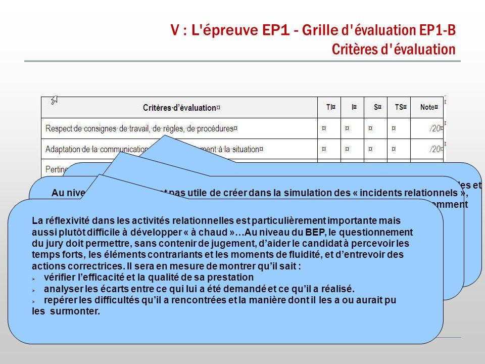 V : L épreuve EP1 - Grille d évaluation EP1-B Critères d évaluation Mêmes remarques qu'EP1-A en y ajoutant également le respect des consignes, règles et procédures qui ont pu être données au candidat pour préparer la simulation.