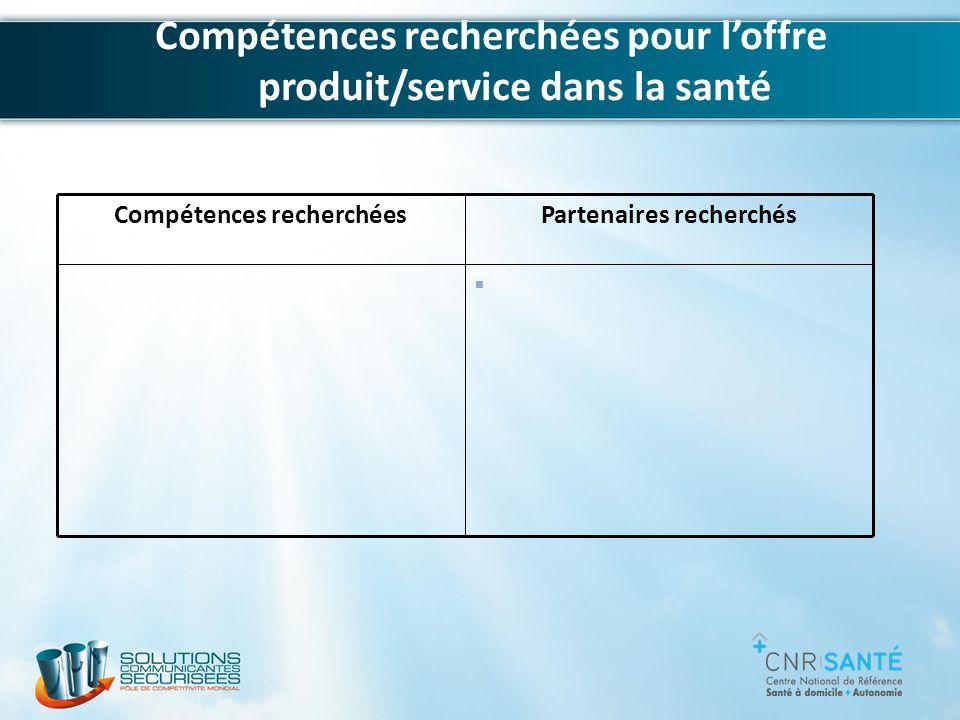 Compétences recherchées pour l'offre produit/service dans la santé  Partenaires recherchésCompétences recherchées