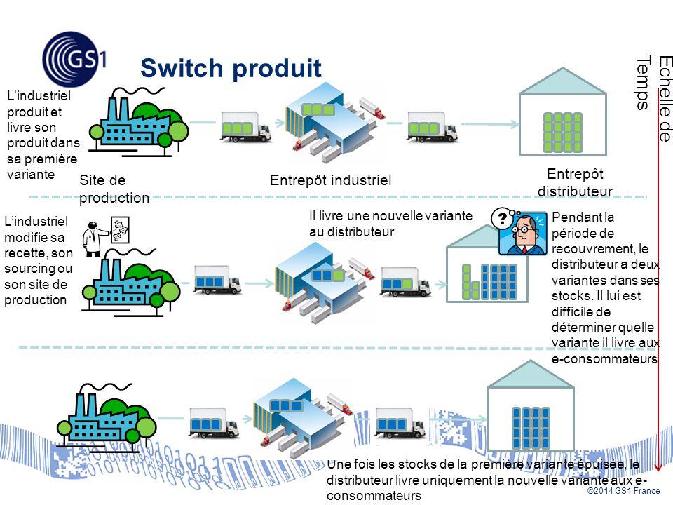©2014 GS1 France Switch produit L'industriel produit et livre son produit dans sa première variante Il livre une nouvelle variante au distributeur Pendant la période de recouvrement, le distributeur a deux variantes dans ses stocks.