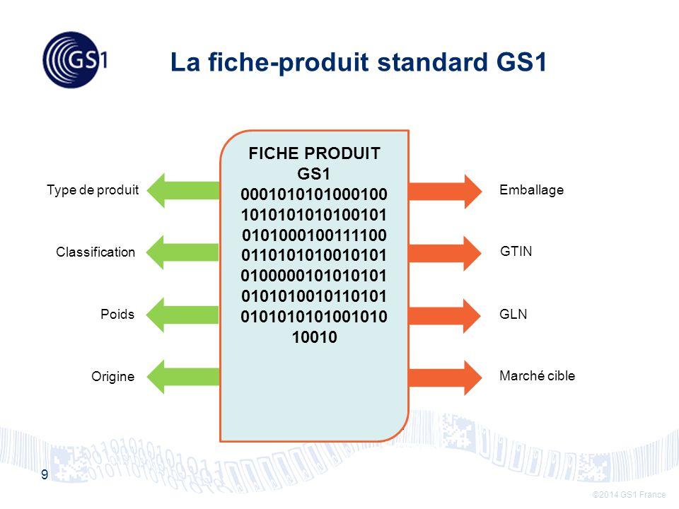 ©2014 GS1 France La fiche-produit standard GS1 9 FICHE PRODUIT Type de produit Classification Poids Origine Emballage GTIN GLN Marché cible Etc...