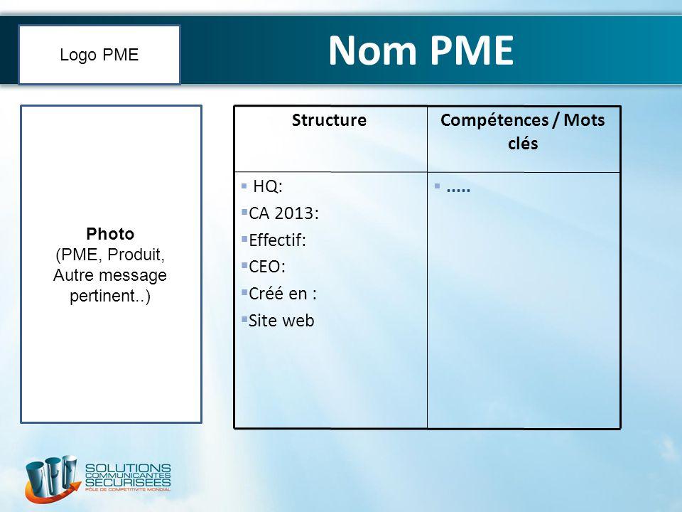 .....  HQ:  CA 2013:  Effectif:  CEO:  Créé en :  Site web Compétences / Mots clés Structure Nom PME Logo PME Photo (PME, Produit, Autre messag