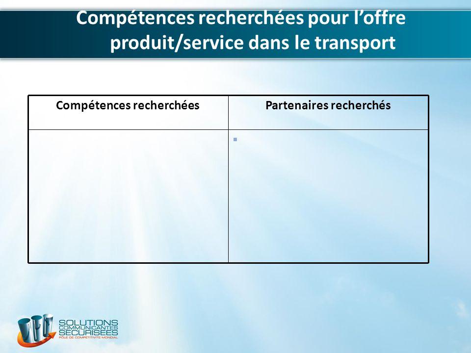 Compétences recherchées pour l'offre produit/service dans le transport  Partenaires recherchésCompétences recherchées