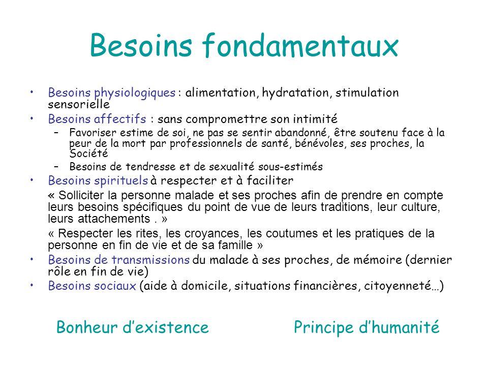 Besoins fondamentaux Besoins physiologiques : alimentation, hydratation, stimulation sensorielle Besoins affectifs : sans compromettre son intimité –F