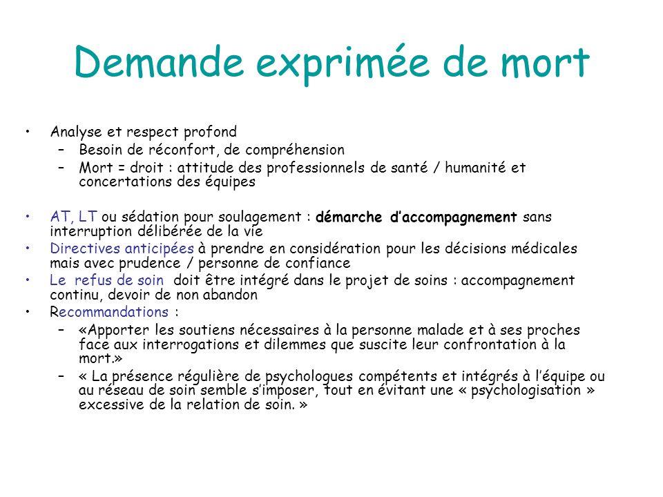 Demande exprimée de mort Analyse et respect profond –Besoin de réconfort, de compréhension –Mort = droit : attitude des professionnels de santé / huma