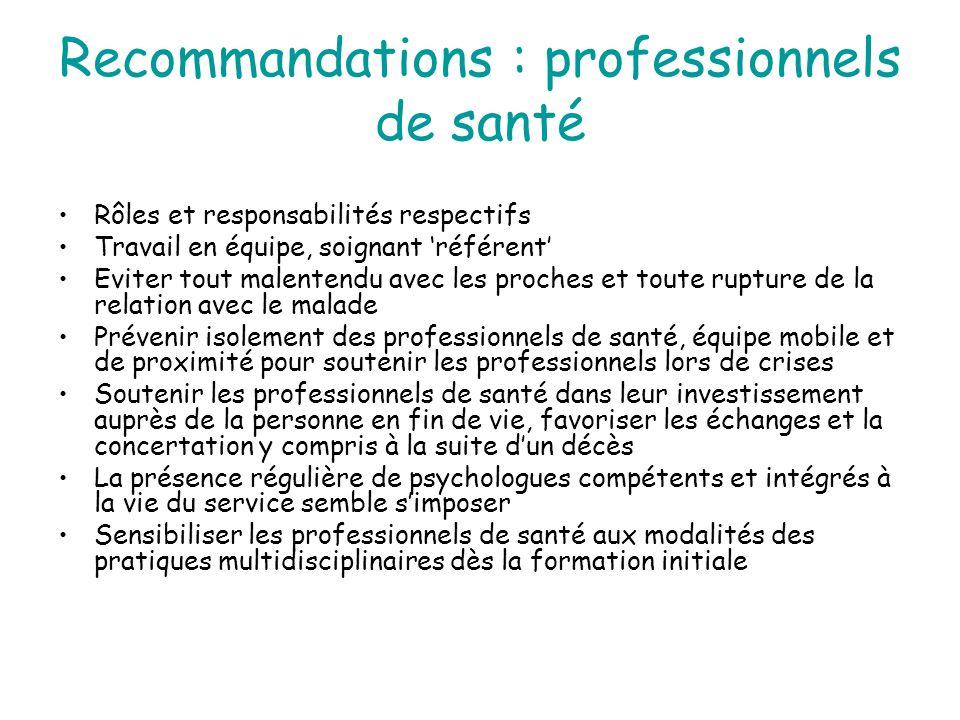 Recommandations : professionnels de santé Rôles et responsabilités respectifs Travail en équipe, soignant 'référent' Eviter tout malentendu avec les p
