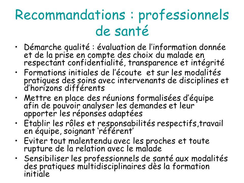 Recommandations : professionnels de santé Démarche qualité : évaluation de l'information donnée et de la prise en compte des choix du malade en respec