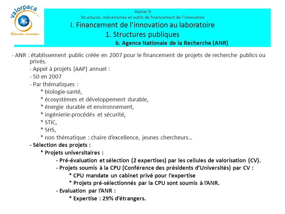 - ANR : établissement public créée en 2007 pour le financement de projets de recherche publics ou privés. - Appel à projets (AAP) annuel : - 50 en 200