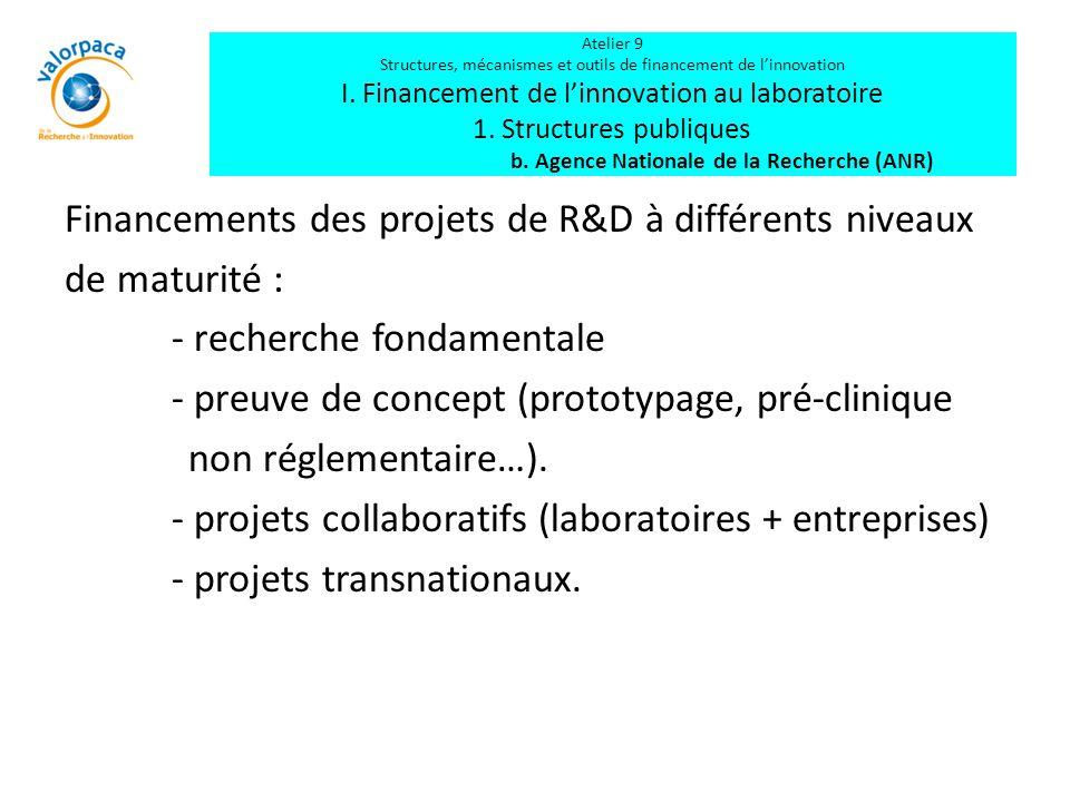 Financements des projets de R&D à différents niveaux de maturité : - recherche fondamentale - preuve de concept (prototypage, pré-clinique non régleme