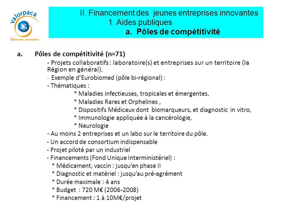 a.Pôles de compétitivité (n=71) - Projets collaboratifs : laboratoire(s) et entreprises sur un territoire (la Région en général). - Exemple d'Eurobiom