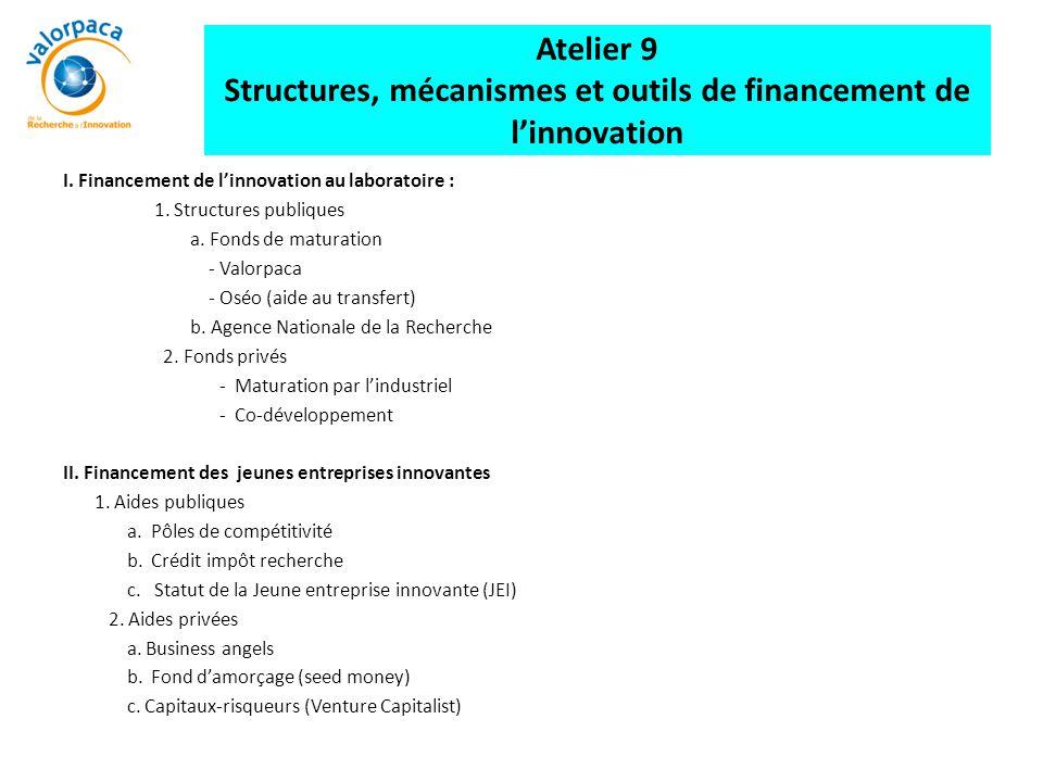 Atelier 9 Structures, mécanismes et outils de financement de l'innovation I. Financement de l'innovation au laboratoire : 1. Structures publiques a. F
