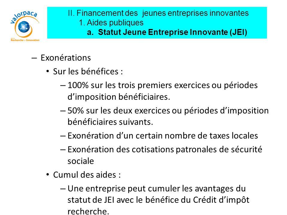 – Exonérations Sur les bénéfices : – 100% sur les trois premiers exercices ou périodes d'imposition bénéficiaires. – 50% sur les deux exercices ou pér