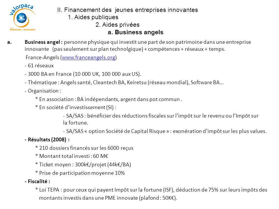 a.Business angel : personne physique qui investit une part de son patrimoine dans une entreprise innovante (pas seulement sur plan technolgique) + com