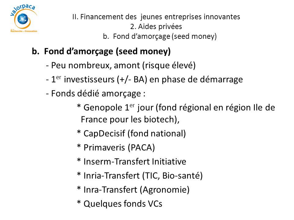b. Fond d'amorçage (seed money) - Peu nombreux, amont (risque élevé) - 1 er investisseurs (+/- BA) en phase de démarrage - Fonds dédié amorçage : * Ge