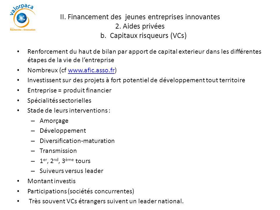 II. Financement des jeunes entreprises innovantes 2. Aides privées b. Capitaux risqueurs (VCs) Renforcement du haut de bilan par apport de capital ext