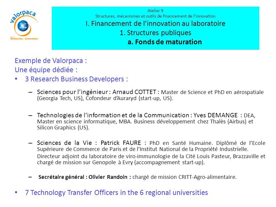 Exemple de Valorpaca : Une équipe dédiée : 3 Research Business Developers : – Sciences pour l'ingénieur : Arnaud COTTET : Master de Science et PhD en