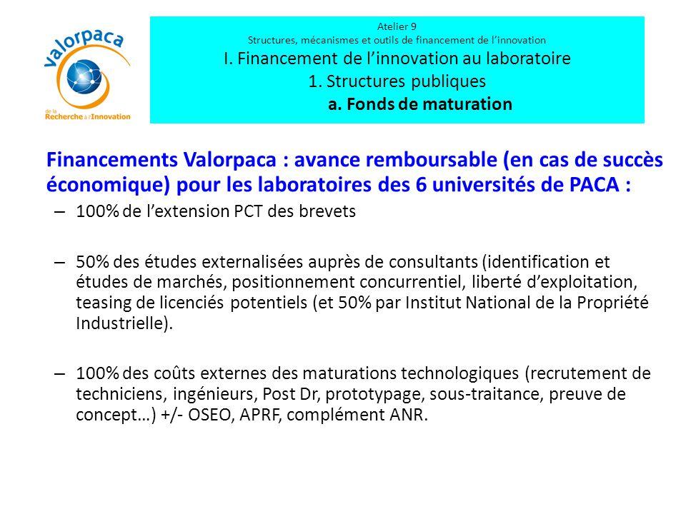 Financements Valorpaca : avance remboursable (en cas de succès économique) pour les laboratoires des 6 universités de PACA : – 100% de l'extension PCT