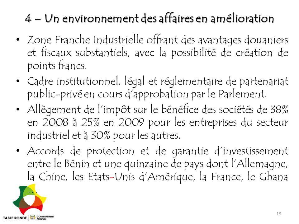 4 – Un environnement des affaires en amélioration Zone Franche Industrielle offrant des avantages douaniers et fiscaux substantiels, avec la possibili