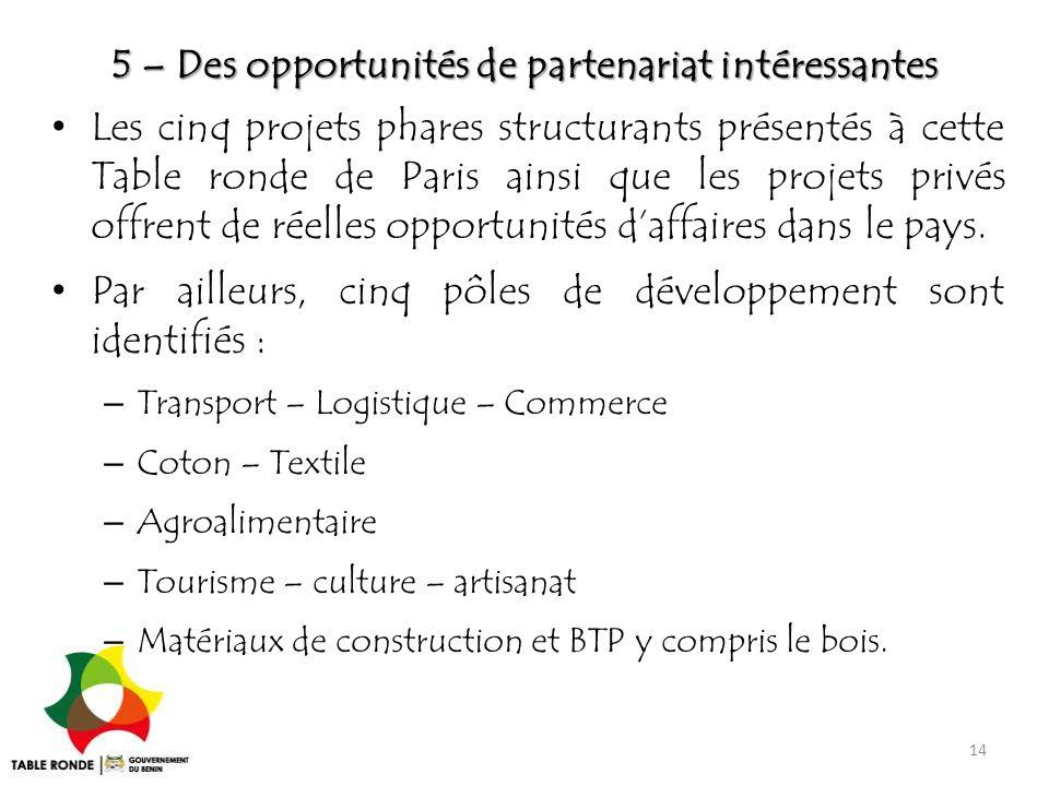 5 – Des opportunités de partenariat intéressantes Les cinq projets phares structurants présentés à cette Table ronde de Paris ainsi que les projets pr