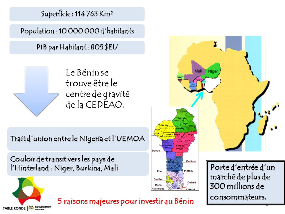 2 2 Le Bénin se trouve être le centre de gravité de la CEDEAO. Porte d'entrée d'un marché de plus de 300 millions de consommateurs. Superficie : 114 7