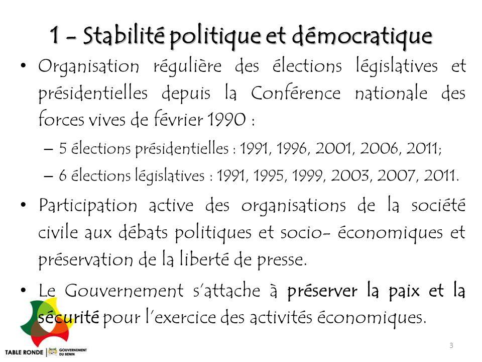 1 - Stabilité politique et démocratique Organisation régulière des élections législatives et présidentielles depuis la Conférence nationale des forces