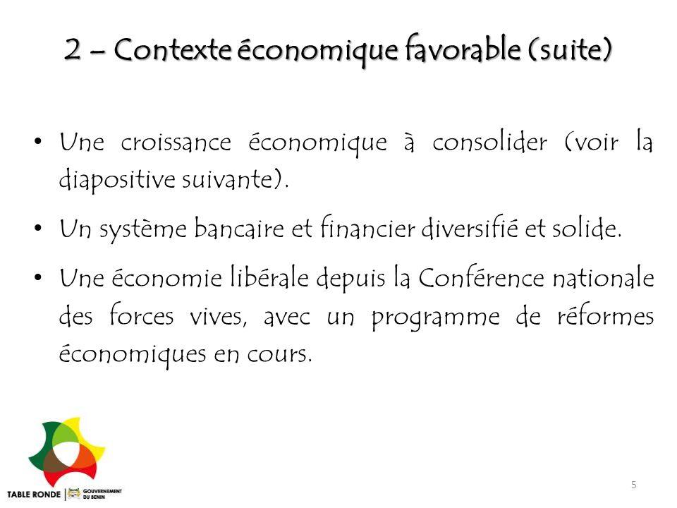 2 – Contexte économique favorable (suite) Une croissance économique à consolider (voir la diapositive suivante). Un système bancaire et financier dive