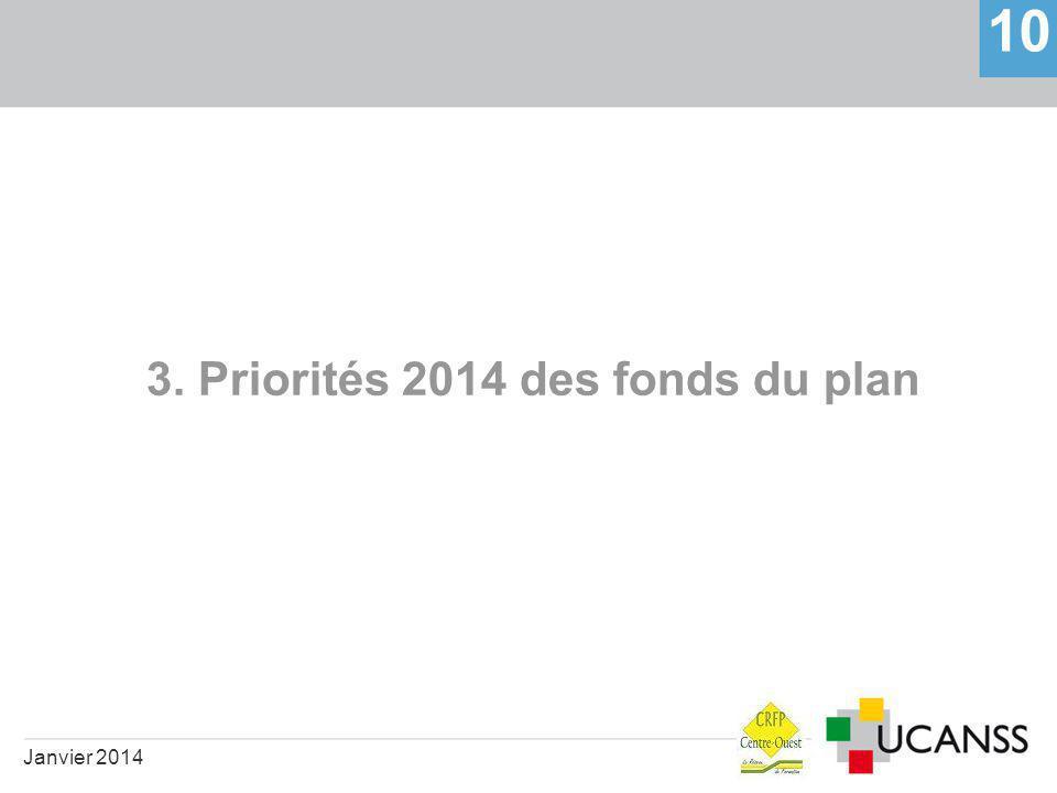 3. Priorités 2014 des fonds du plan 10 Janvier 2014