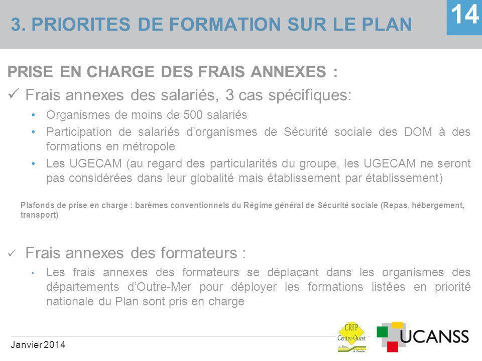 3. PRIORITES DE FORMATION SUR LE PLAN 14 PRISE EN CHARGE DES FRAIS ANNEXES : Frais annexes des salariés, 3 cas spécifiques: Organismes de moins de 500