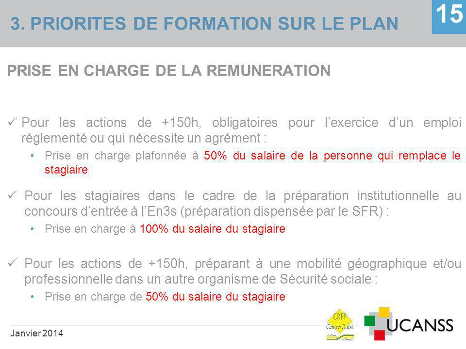 3. PRIORITES DE FORMATION SUR LE PLAN 15 PRISE EN CHARGE DE LA REMUNERATION Pour les actions de +150h, obligatoires pour l'exercice d'un emploi réglem