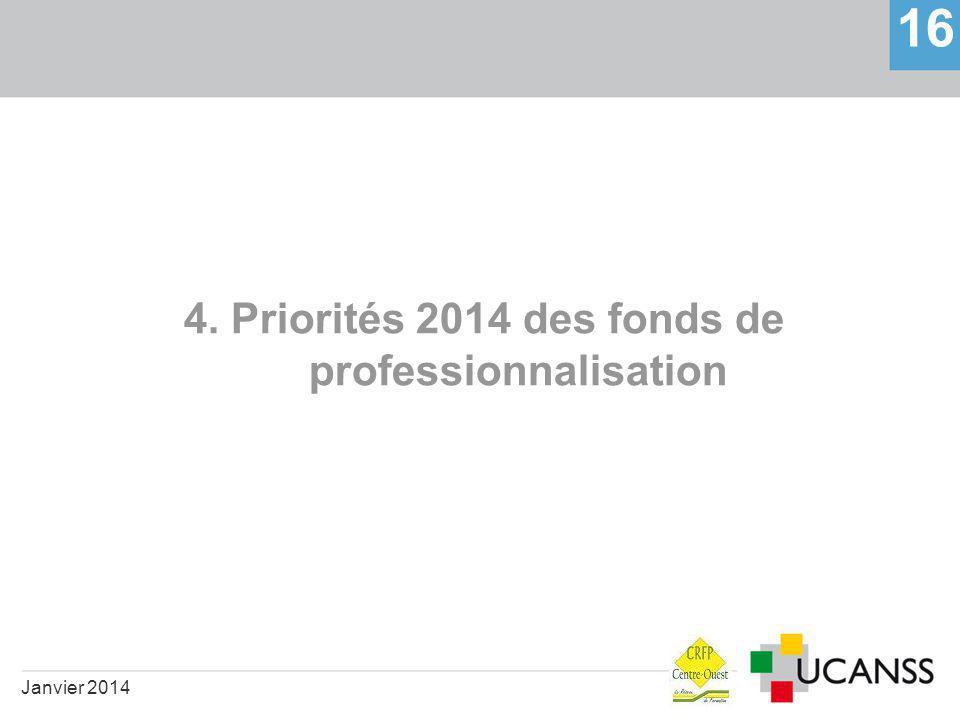 4. Priorités 2014 des fonds de professionnalisation 16 Janvier 2014