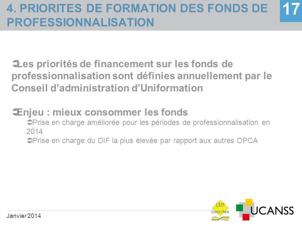 4. PRIORITES DE FORMATION DES FONDS DE PROFESSIONNALISATION 17 Janvier 2014  Les priorités de financement sur les fonds de professionnalisation sont