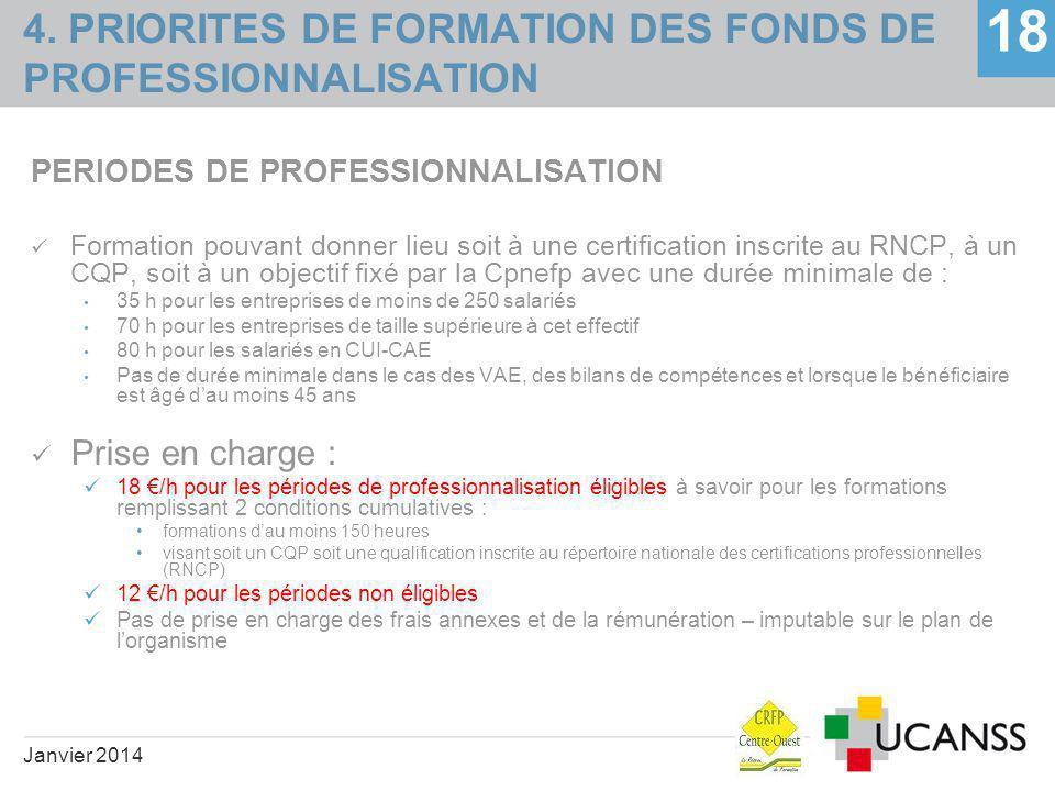 4. PRIORITES DE FORMATION DES FONDS DE PROFESSIONNALISATION 18 PERIODES DE PROFESSIONNALISATION Formation pouvant donner lieu soit à une certification
