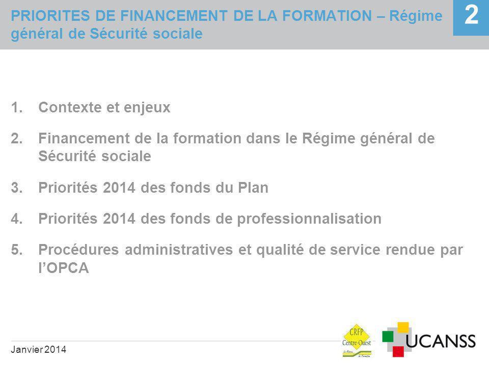 PRIORITES DE FINANCEMENT DE LA FORMATION – Régime général de Sécurité sociale 1.Contexte et enjeux 2.Financement de la formation dans le Régime généra