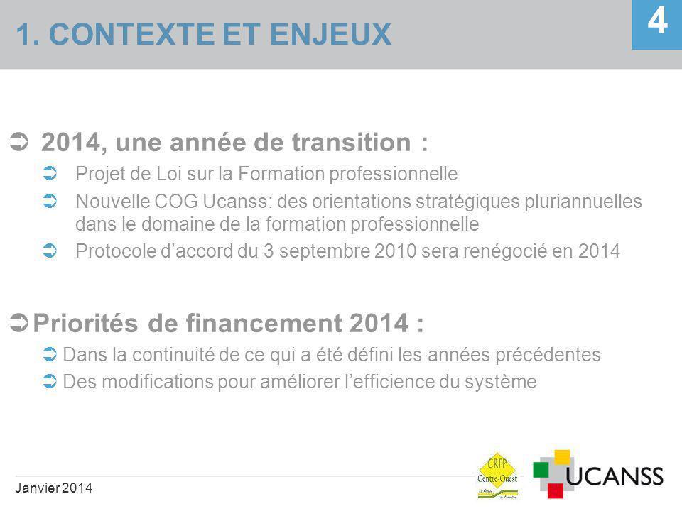 2014, une année de transition :  Projet de Loi sur la Formation professionnelle  Nouvelle COG Ucanss: des orientations stratégiques pluriannuelles