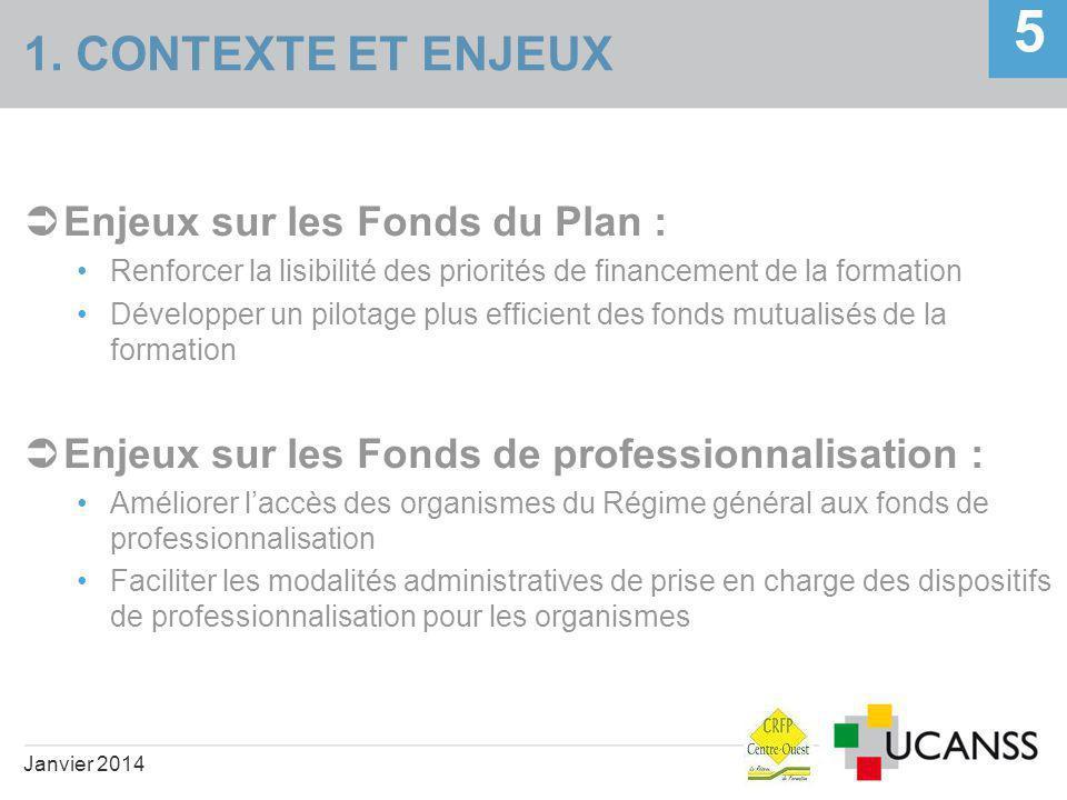 1. CONTEXTE ET ENJEUX  Enjeux sur les Fonds du Plan : Renforcer la lisibilité des priorités de financement de la formation Développer un pilotage plu