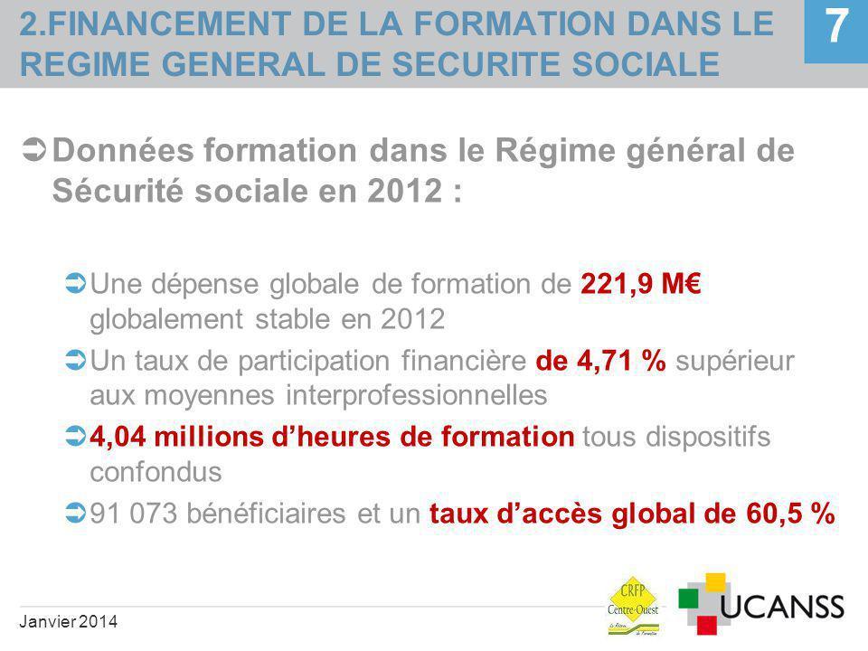 2.FINANCEMENT DE LA FORMATION DANS LE REGIME GENERAL DE SECURITE SOCIALE  Données formation dans le Régime général de Sécurité sociale en 2012 :  Un