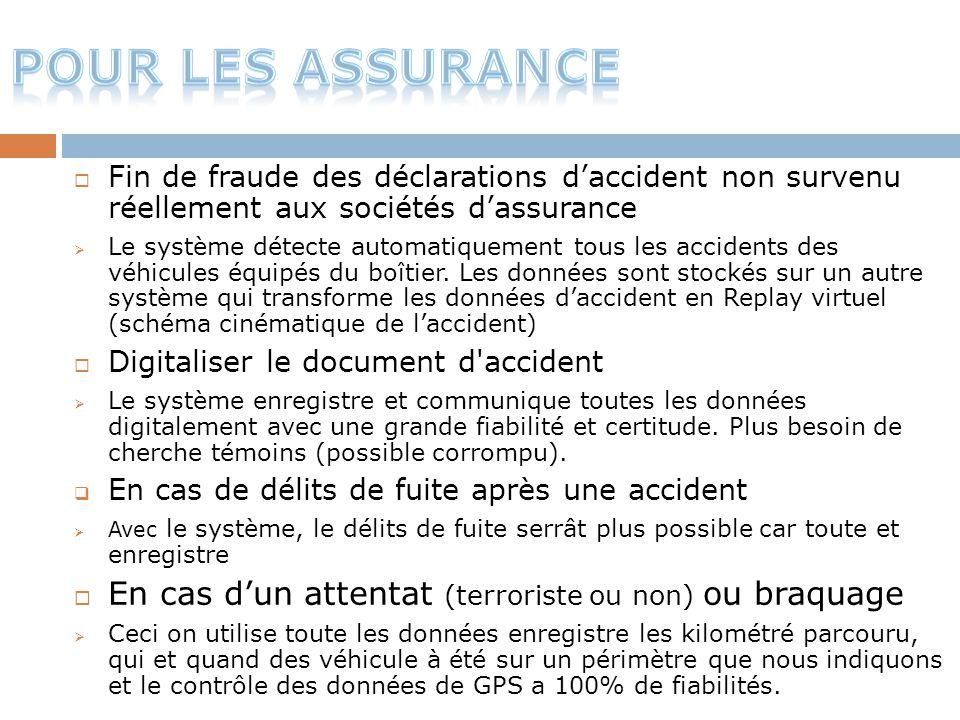  Fin de fraude des déclarations d'accident non survenu réellement aux sociétés d'assurance  Le système détecte automatiquement tous les accidents de