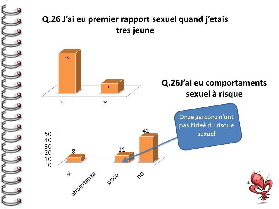 Q.26 J'ai eu premier rapport sexuel quand j'etais tres jeune Onze garconz n'ont pas l'ideè du risque sexuel Q.26J'ai eu comportaments sexuel à risque
