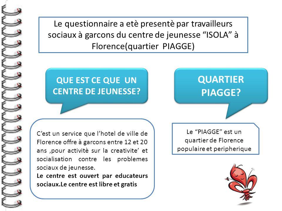 Le questionnaire a etè presentè par travailleurs sociaux à garcons du centre de jeunesse ISOLA à Florence(quartier PIAGGE) QUE EST CE QUE UN CENTRE DE JEUNESSE.