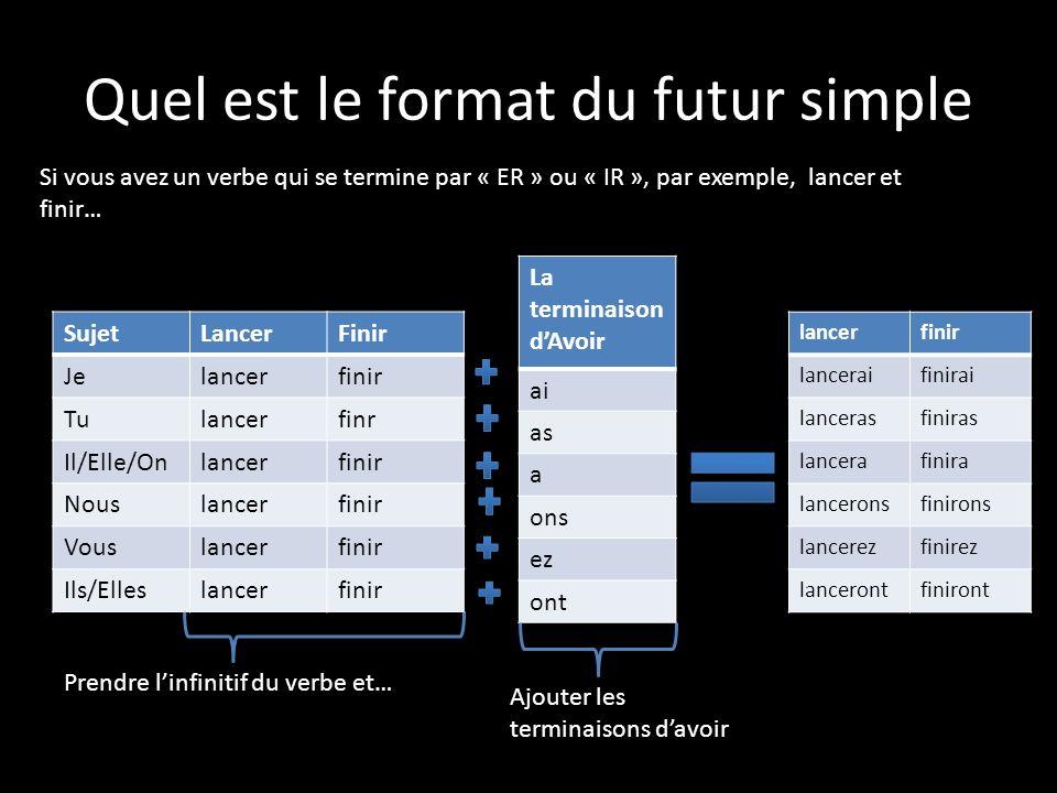 Quel est le format du futur simple Si vous avez un verbe qui se termine par « ER » ou « IR », par exemple, lancer et finir… SujetLancerFinir Jelancerf