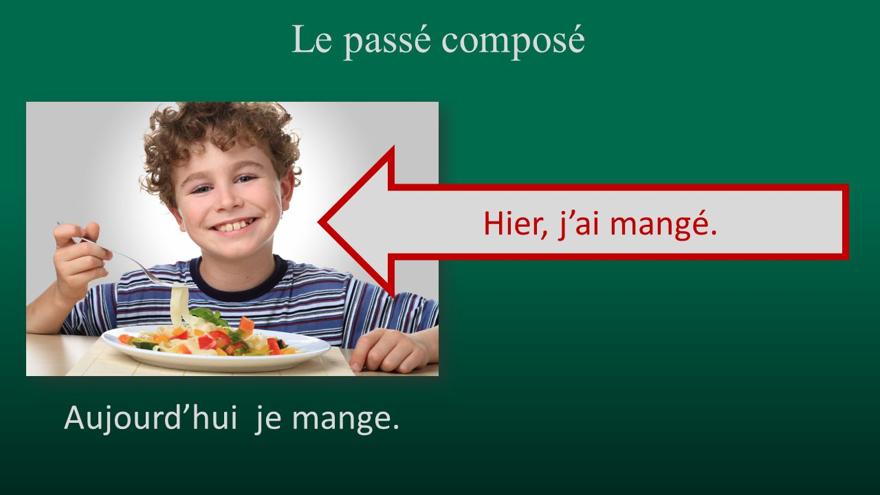 In order to form the passé composé, it is necessary to know the verbs être and avoir, since you will use these verbs as auxiliaries, onto which you will add the past participles of other verbs.