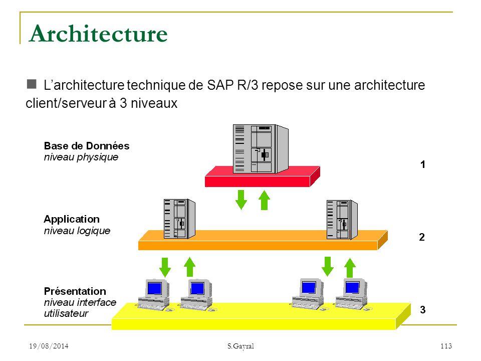 19/08/2014 S.Gayral 113 L'architecture technique de SAP R/3 repose sur une architecture client/serveur à 3 niveaux Architecture
