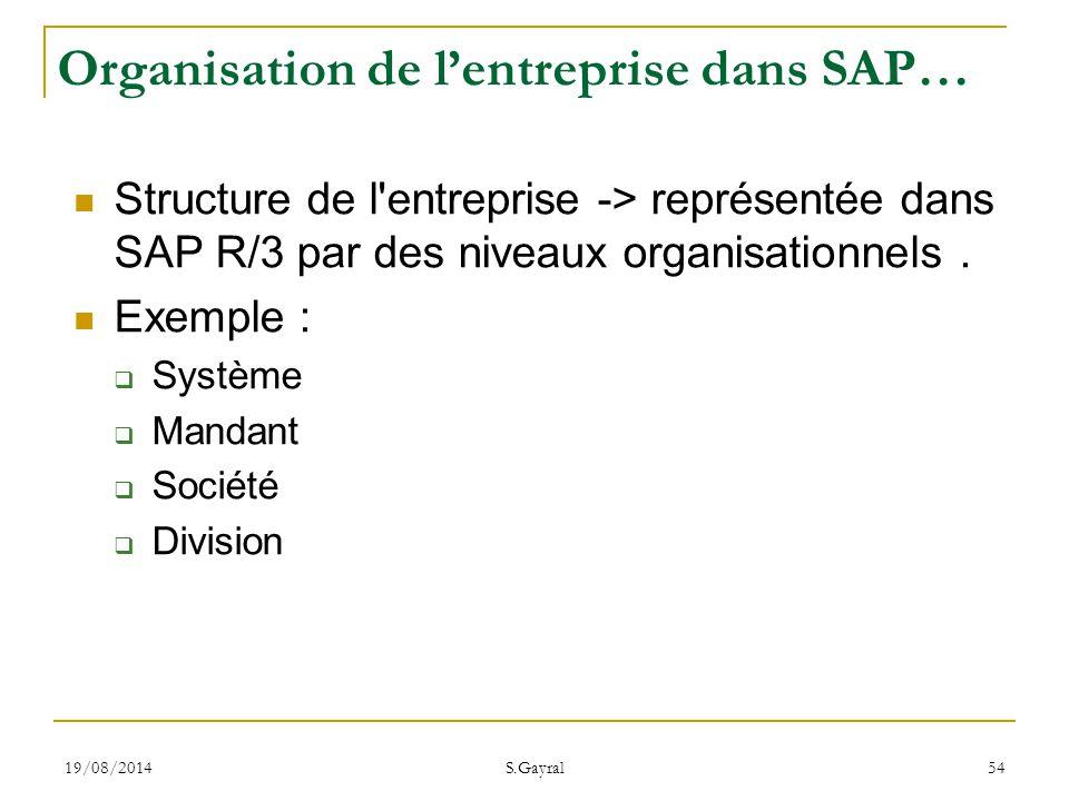 19/08/2014 S.Gayral 54 Organisation de l'entreprise dans SAP… Structure de l'entreprise -> représentée dans SAP R/3 par des niveaux organisationnels.