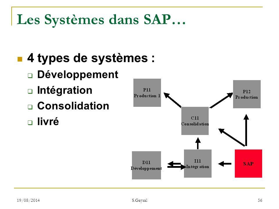 19/08/2014 S.Gayral 56 Les Systèmes dans SAP… 4 types de systèmes :  Développement  Intégration  Consolidation  livré